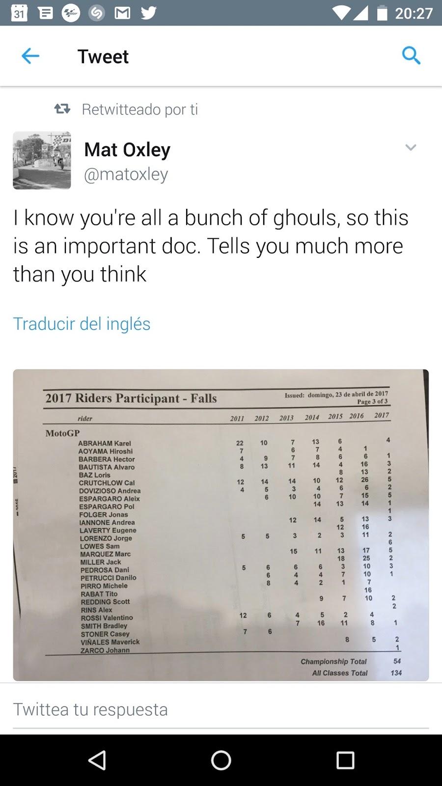 """""""Como sé que sois una panda de morbosos os mando  este documento. Dice mucho más de lo que parece."""" Tweet de Mat Oxley"""